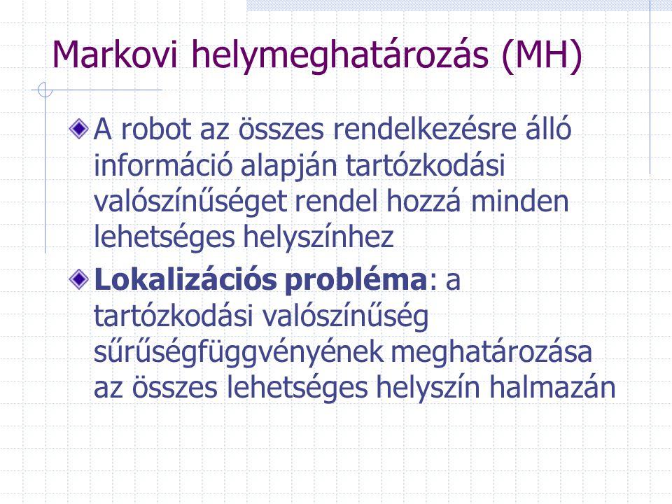 Markovi helymeghatározás (MH)