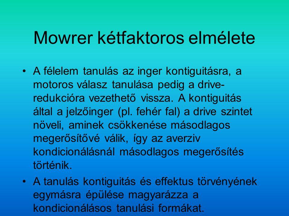 Mowrer kétfaktoros elmélete