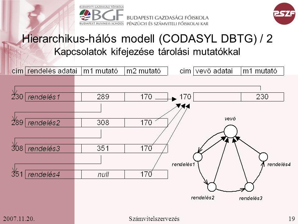 Hierarchikus-hálós modell (CODASYL DBTG) / 2 Kapcsolatok kifejezése tárolási mutatókkal