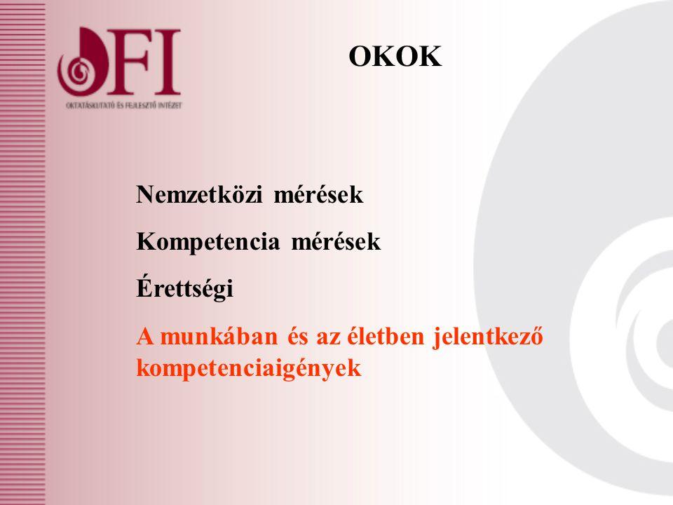 OKOK Nemzetközi mérések Kompetencia mérések Érettségi