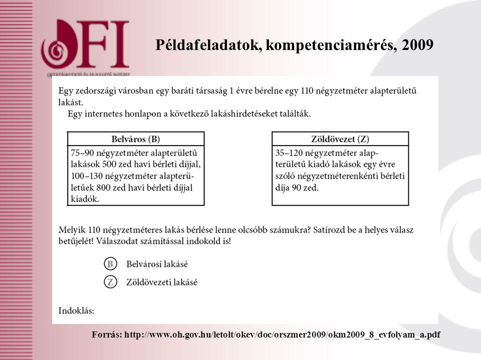 Példafeladatok, kompetenciamérés, 2009