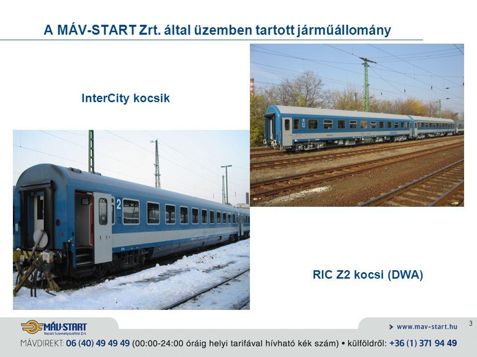 A MÁV-START Zrt. által üzemben tartott járműállomány