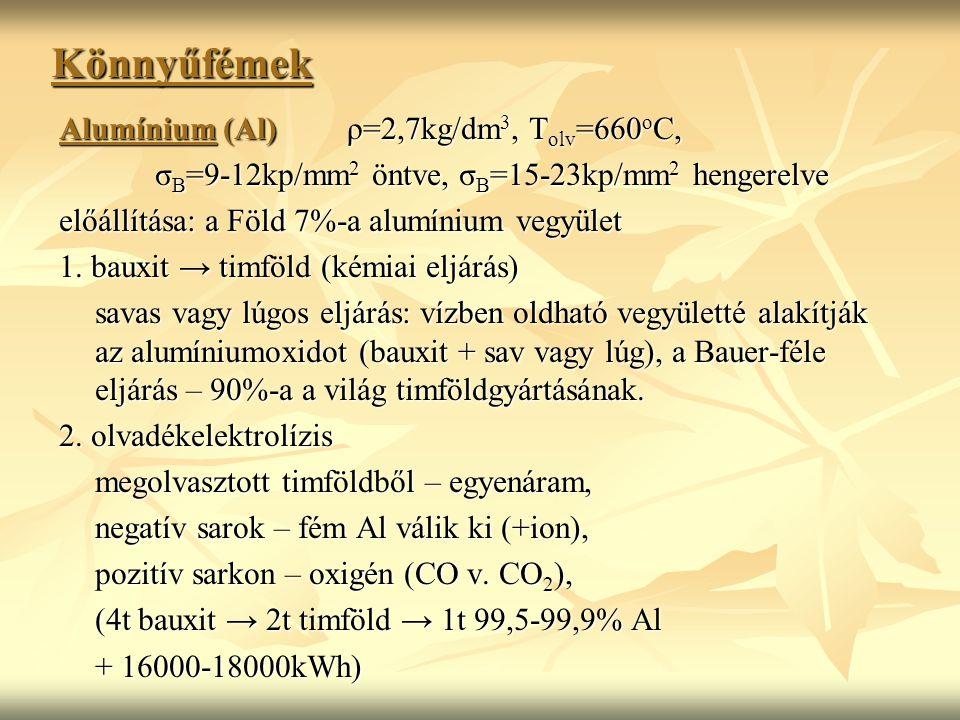 Könnyűfémek Alumínium (Al) ρ=2,7kg/dm3, Tolv=660oC,