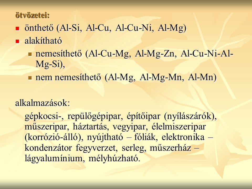 önthető (Al-Si, Al-Cu, Al-Cu-Ni, Al-Mg) alakítható