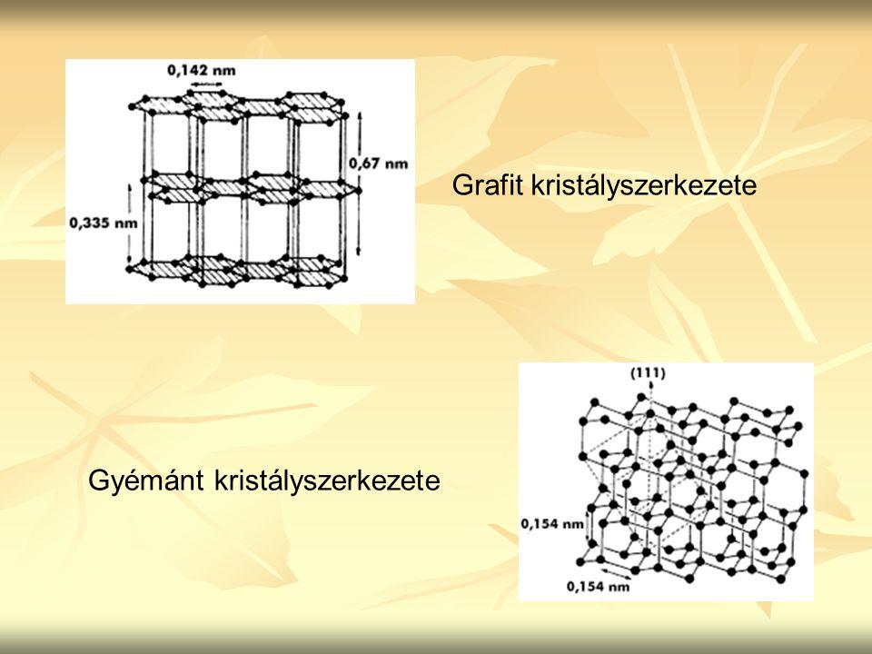 Grafit kristályszerkezete