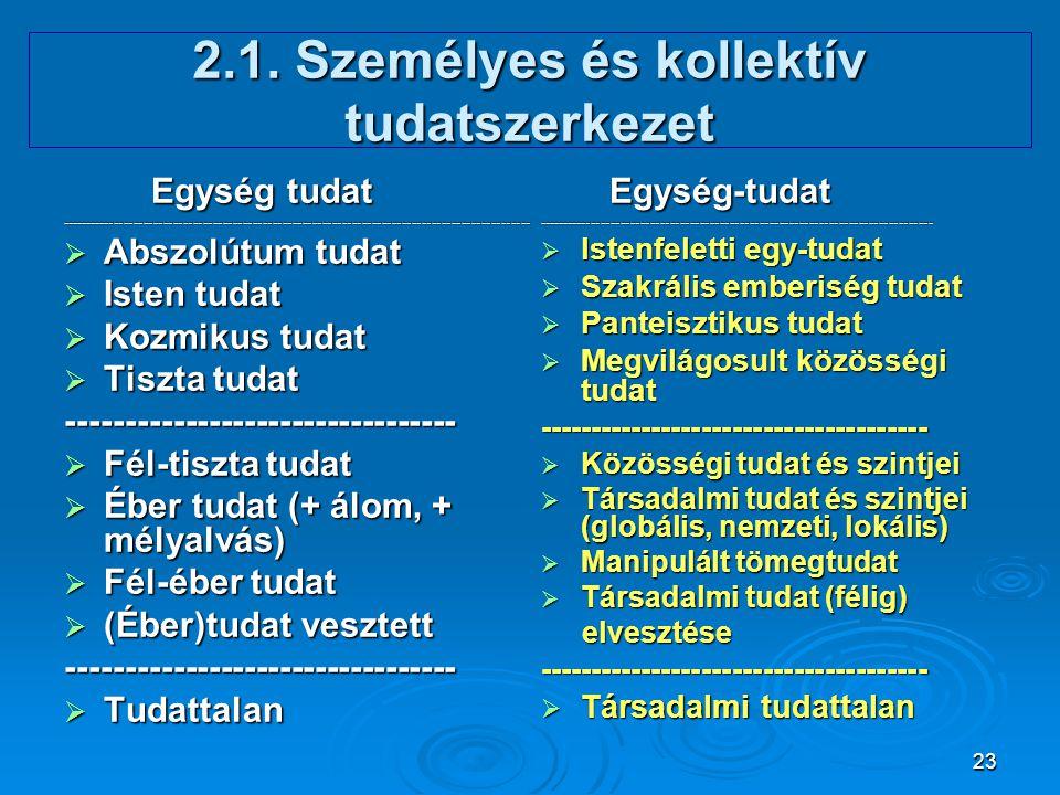 2.1. Személyes és kollektív tudatszerkezet