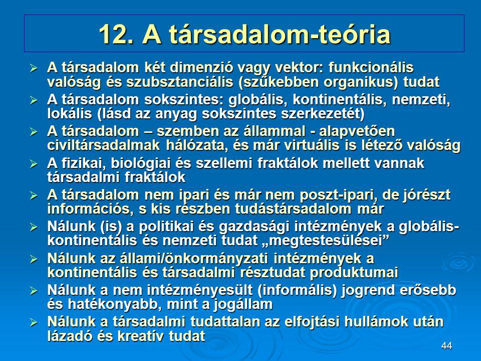 12. A társadalom-teória A társadalom két dimenzió vagy vektor: funkcionális valóság és szubsztanciális (szűkebben organikus) tudat.