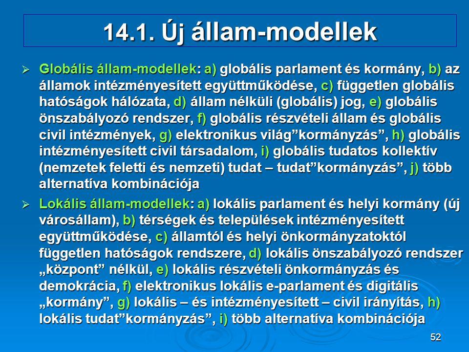 14.1. Új állam-modellek