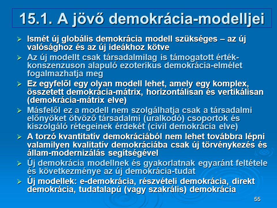 15.1. A jövő demokrácia-modelljei
