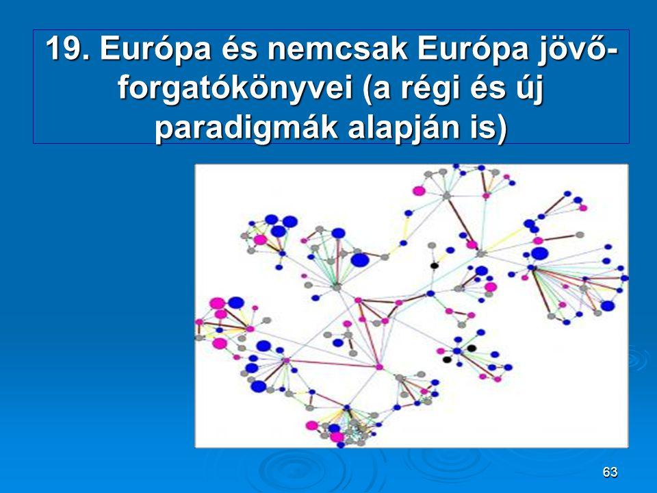 19. Európa és nemcsak Európa jövő-forgatókönyvei (a régi és új paradigmák alapján is)