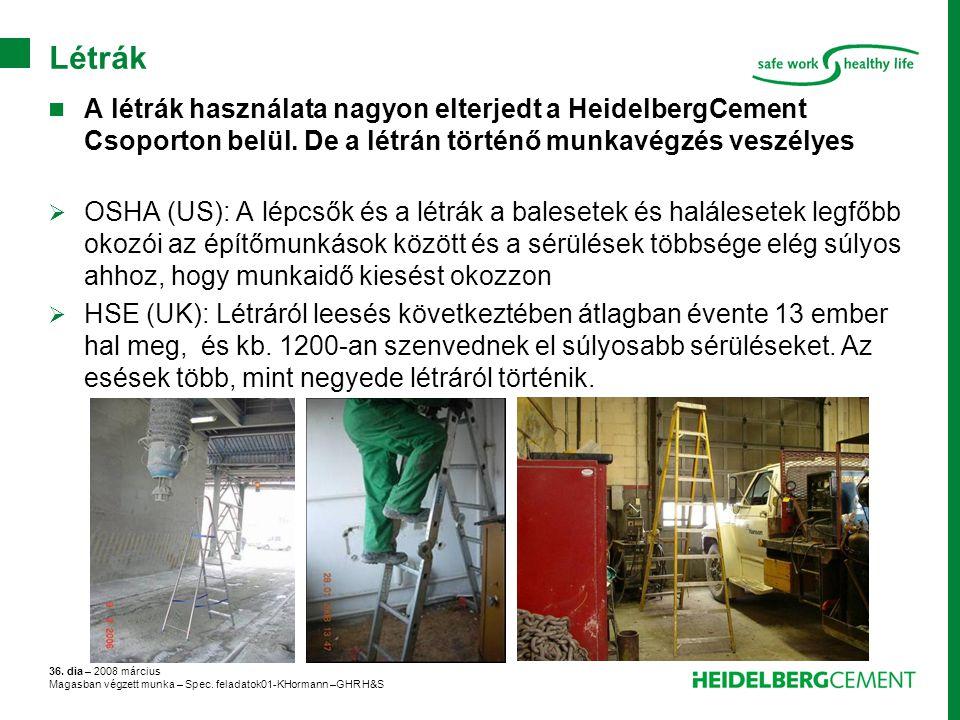 Létrák A létrák használata nagyon elterjedt a HeidelbergCement Csoporton belül. De a létrán történő munkavégzés veszélyes.