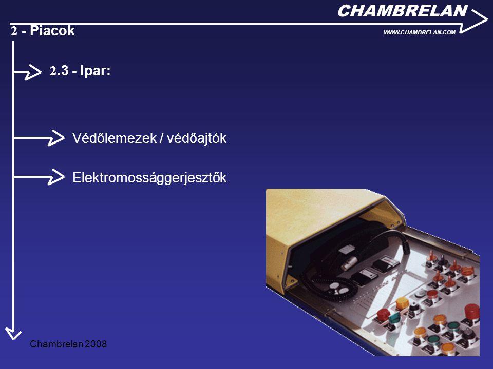 CHAMBRELAN 2 - Piacok 2.3 - Ipar: Védőlemezek / védőajtók