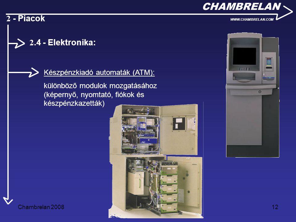 CHAMBRELAN 2 - Piacok 2.4 - Elektronika: