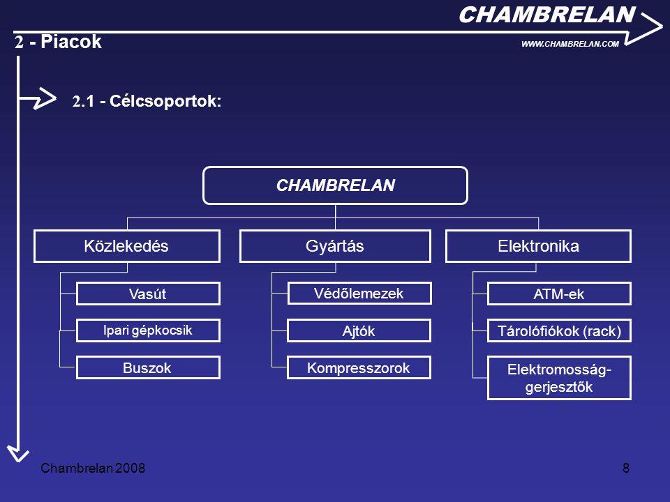 CHAMBRELAN 2 - Piacok 2.1 - Célcsoportok: CHAMBRELAN Közlekedés