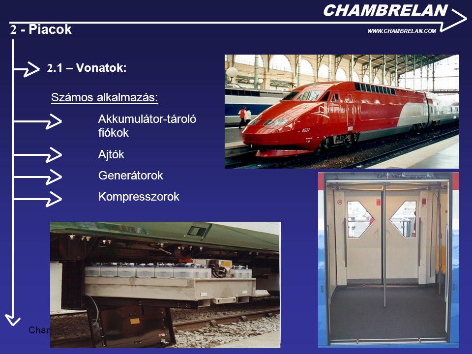 CHAMBRELAN 2 - Piacok 2.1 – Vonatok: Számos alkalmazás:
