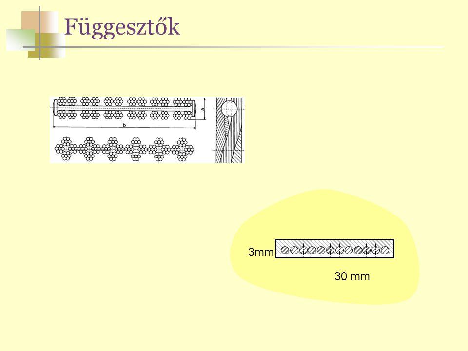 Függesztők 3mm 30 mm