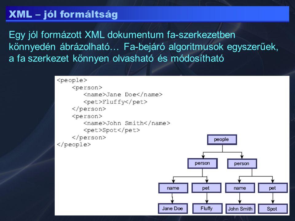 XML – jól formáltság Egy jól formázott XML dokumentum fa-szerkezetben. könnyedén ábrázolható… Fa-bejáró algoritmusok egyszerűek,