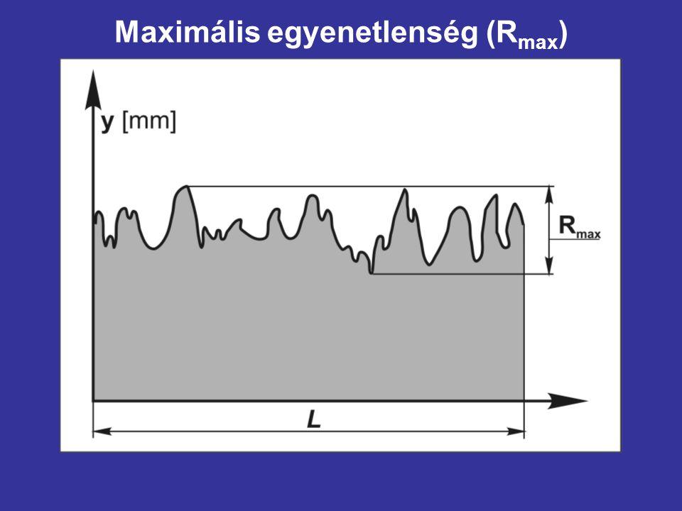 Maximális egyenetlenség (Rmax)