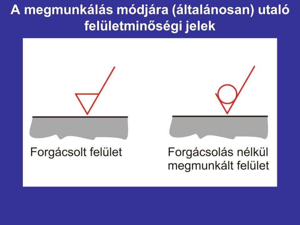 A megmunkálás módjára (általánosan) utaló felületminőségi jelek