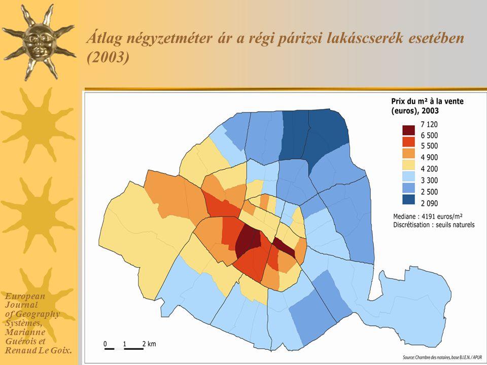 Átlag négyzetméter ár a régi párizsi lakáscserék esetében (2003)