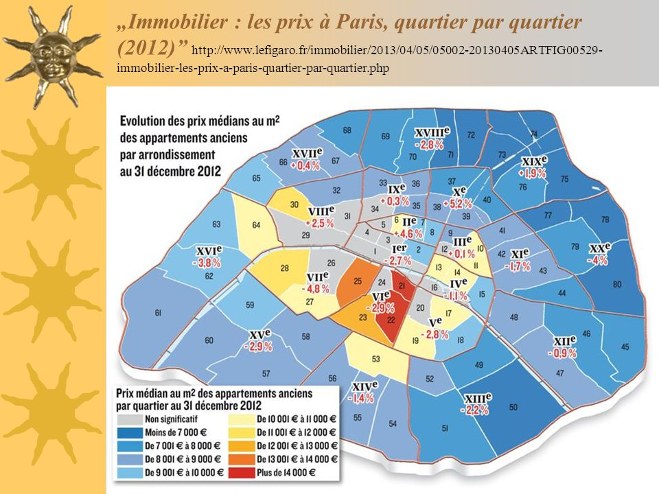 """Immobilier : les prix à Paris, quartier par quartier (2012) http://www.lefigaro.fr/immobilier/2013/04/05/05002-20130405ARTFIG00529-immobilier-les-prix-a-paris-quartier-par-quartier.php"