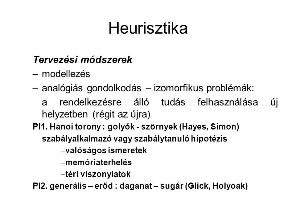 Heurisztika Tervezési módszerek modellezés