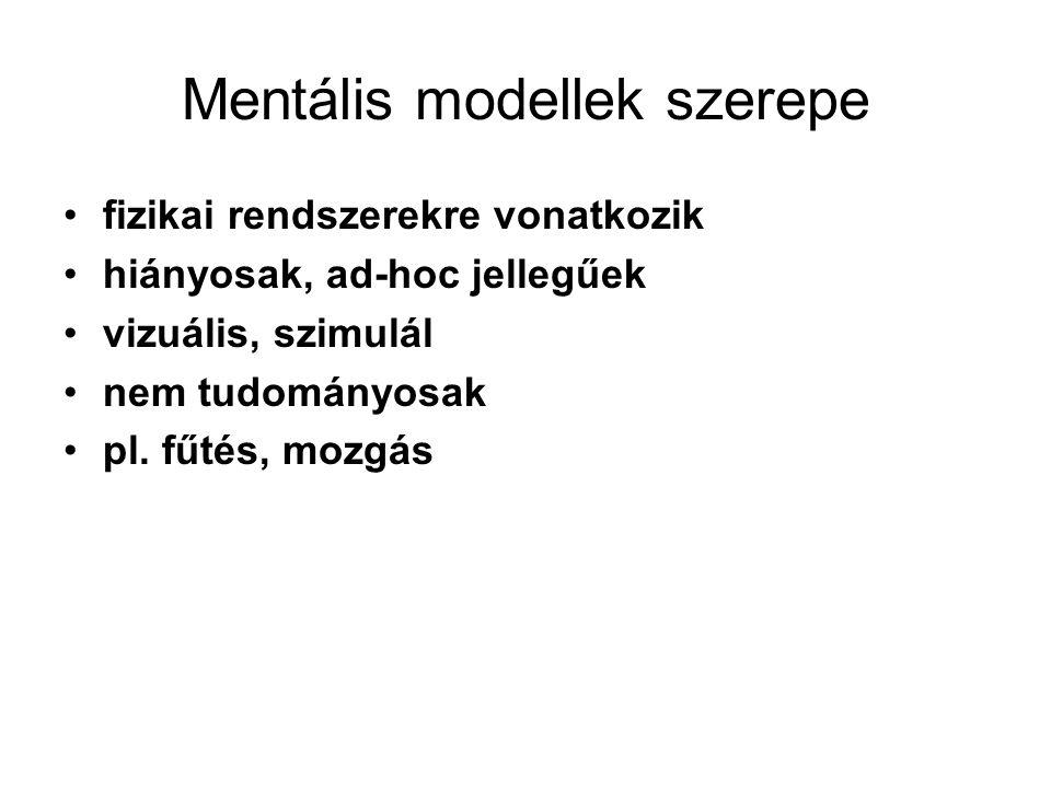 Mentális modellek szerepe