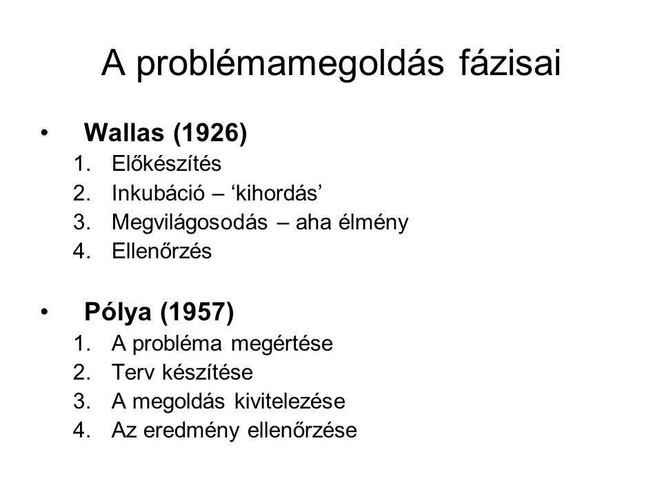 A problémamegoldás fázisai