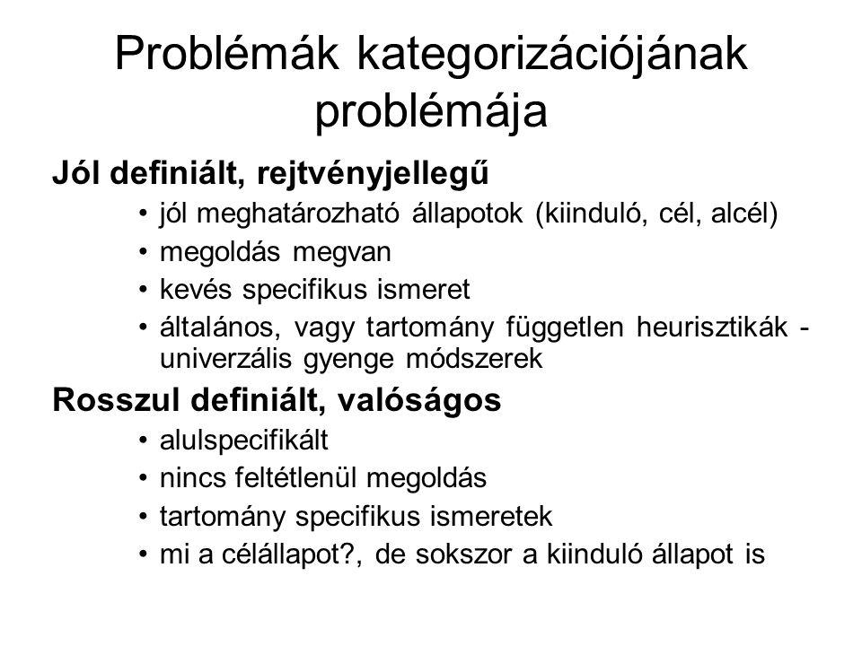 Problémák kategorizációjának problémája