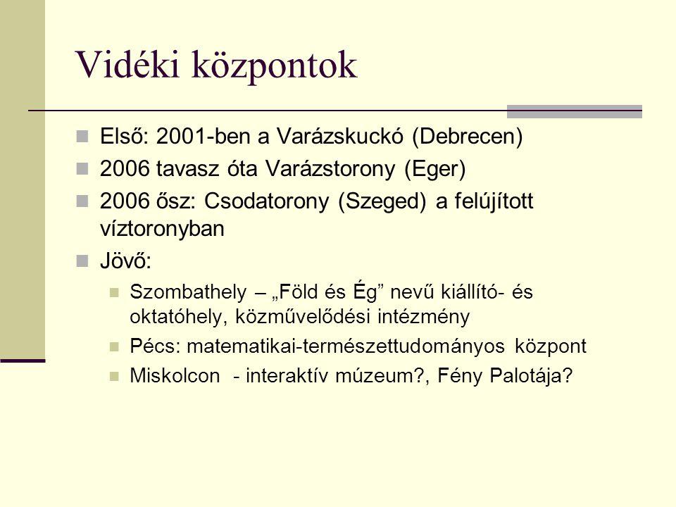Vidéki központok Első: 2001-ben a Varázskuckó (Debrecen)