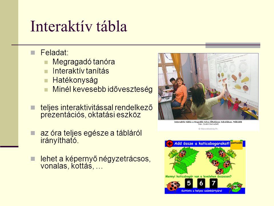 Interaktív tábla Feladat: Megragadó tanóra Interaktív tanítás