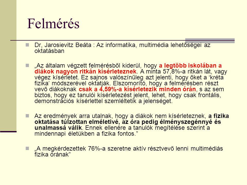 Felmérés Dr, Jarosievitz Beáta : Az informatika, multimédia lehetőségei az oktatásban.