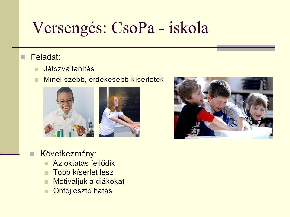 Versengés: CsoPa - iskola