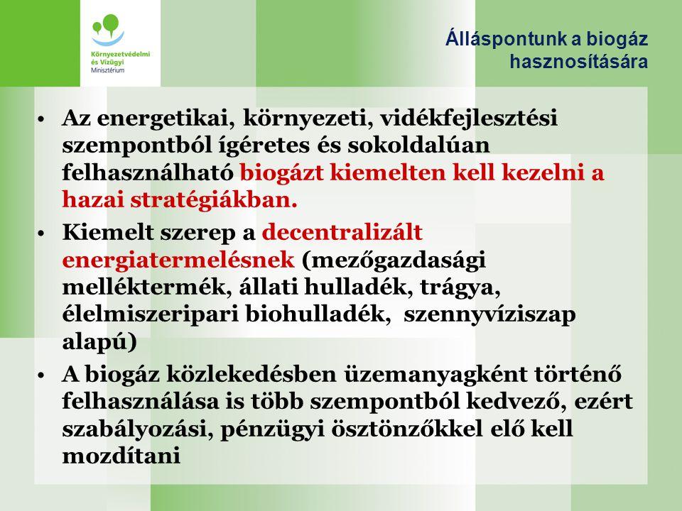 Álláspontunk a biogáz hasznosítására