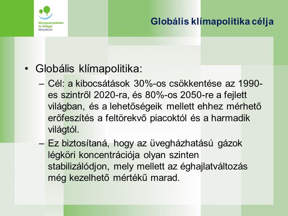 Globális klímapolitika célja