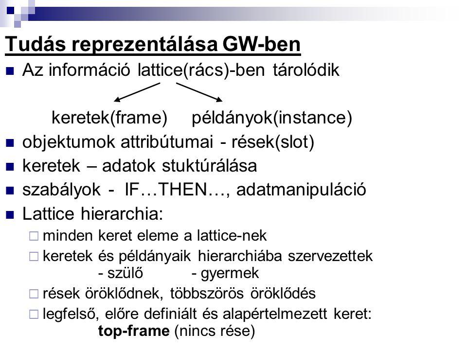 Tudás reprezentálása GW-ben