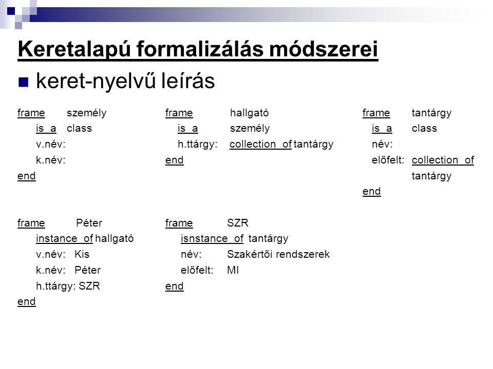 Keretalapú formalizálás módszerei keret-nyelvű leírás