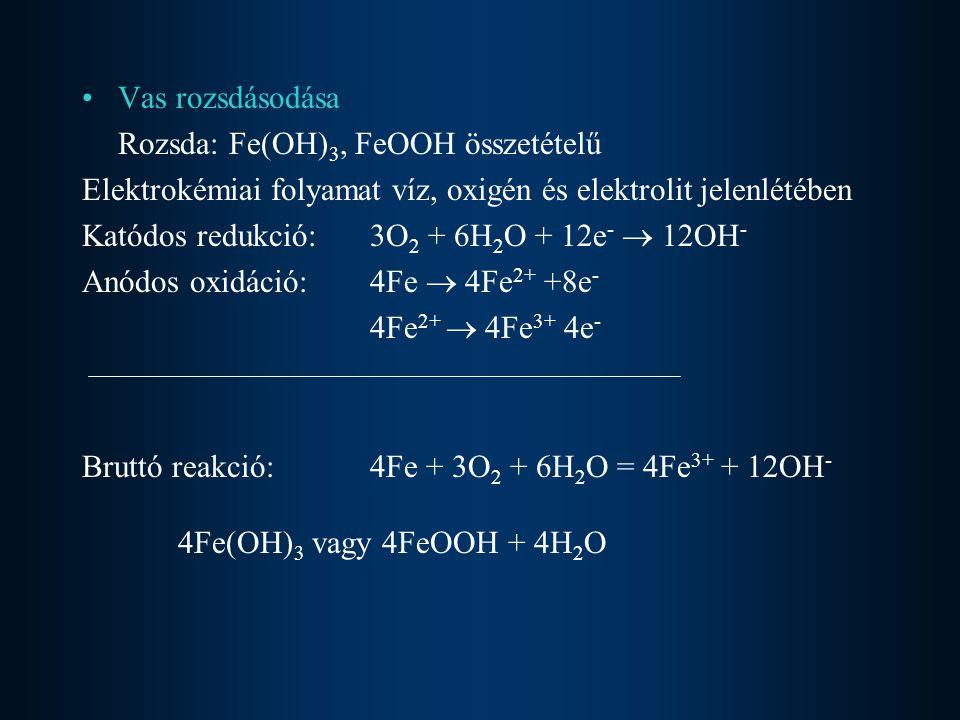 Vas rozsdásodása Rozsda: Fe(OH)3, FeOOH összetételű. Elektrokémiai folyamat víz, oxigén és elektrolit jelenlétében.