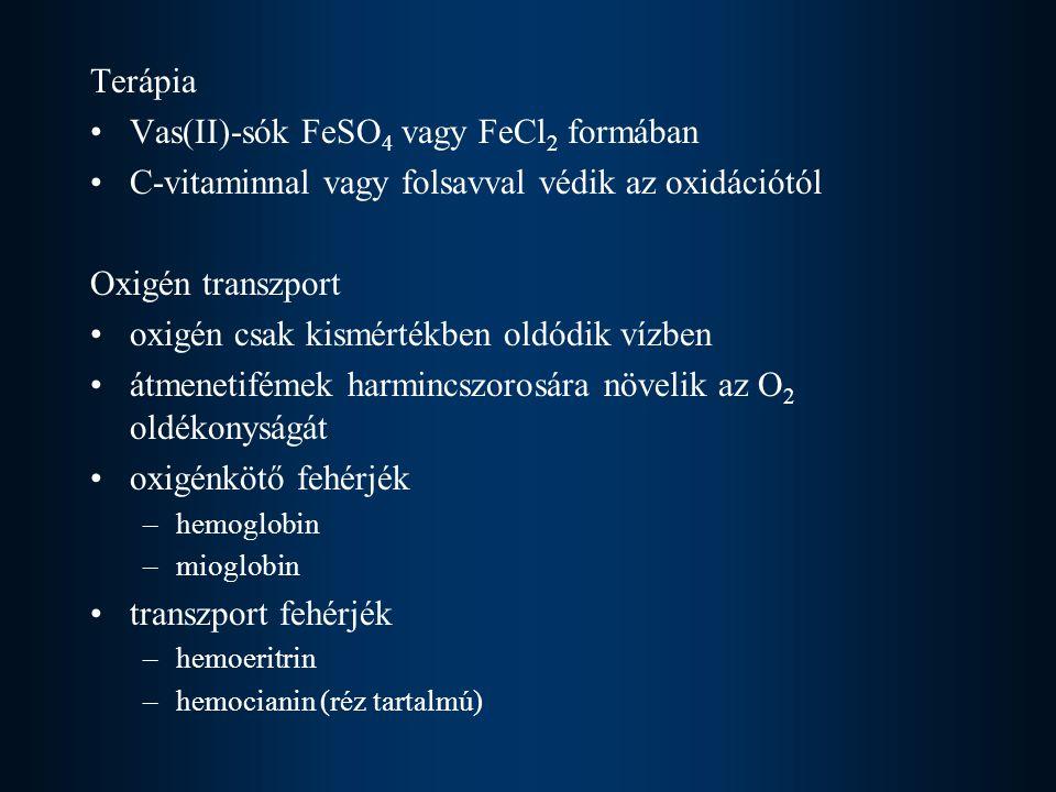 Vas(II)-sók FeSO4 vagy FeCl2 formában
