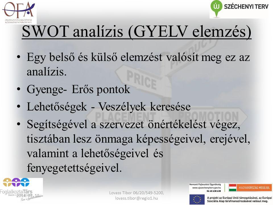 SWOT analízis (GYELV elemzés)