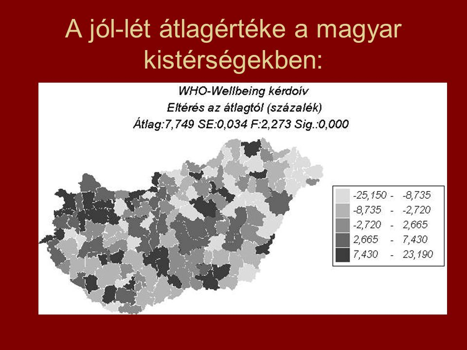A jól-lét átlagértéke a magyar kistérségekben: