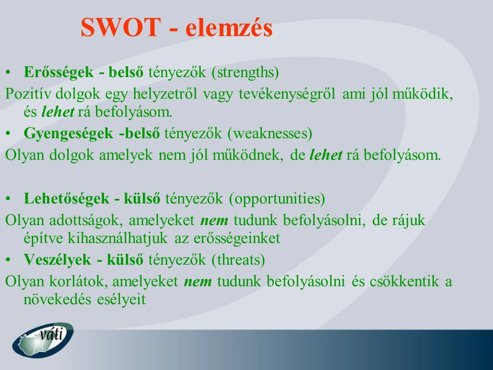 SWOT - elemzés Erősségek - belső tényezők (strengths)