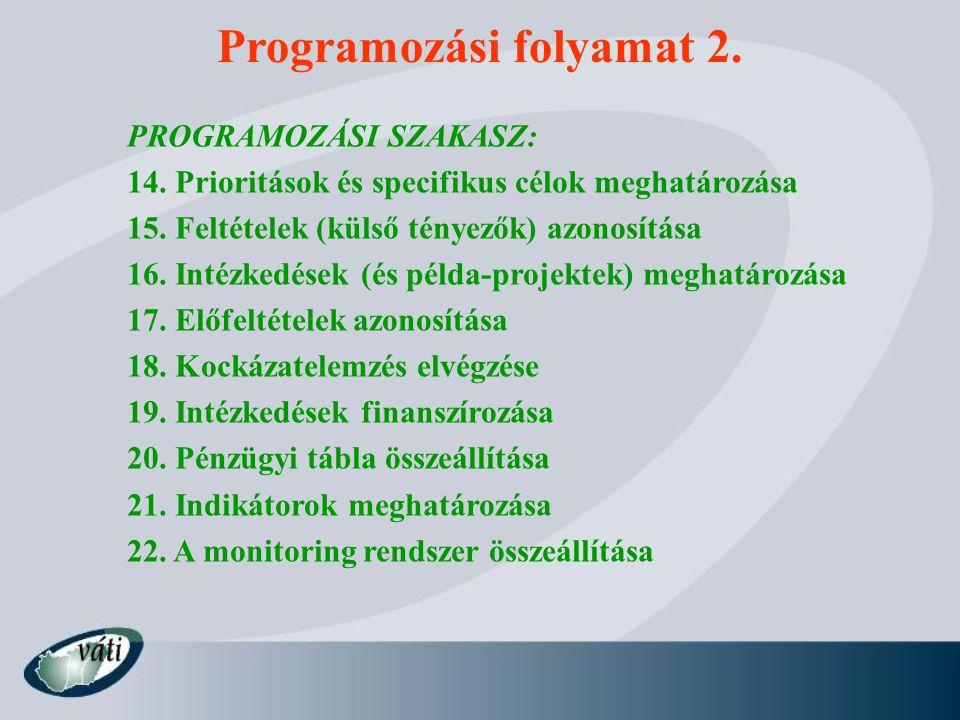 Programozási folyamat 2.