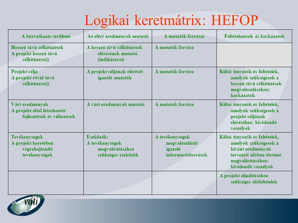 Logikai keretmátrix: HEFOP