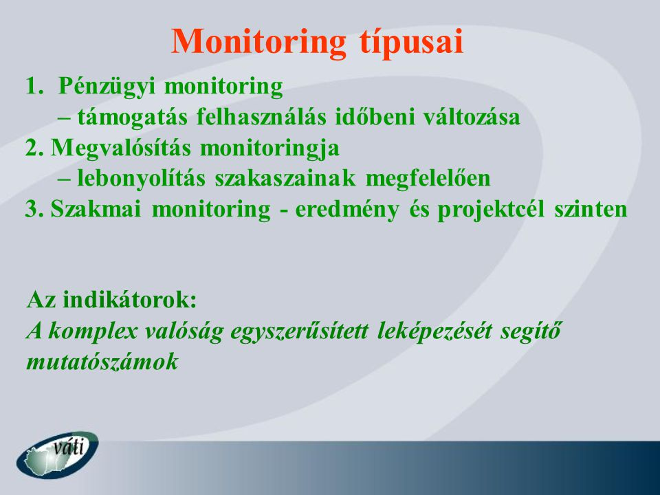 Monitoring típusai Pénzügyi monitoring
