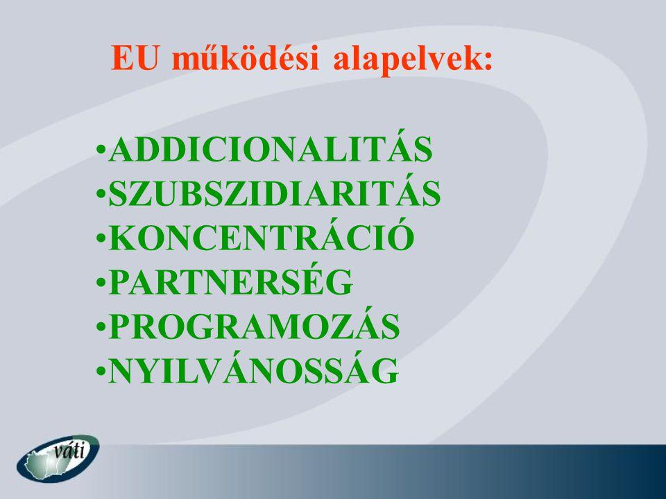 EU működési alapelvek: