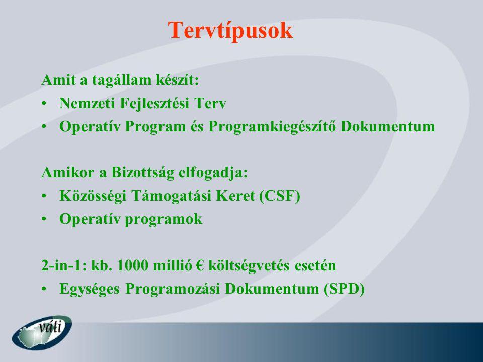 Tervtípusok Amit a tagállam készít: Nemzeti Fejlesztési Terv