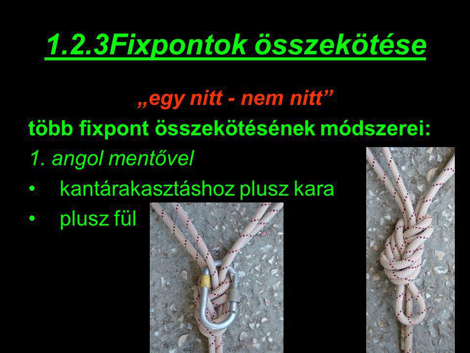 1.2.3Fixpontok összekötése