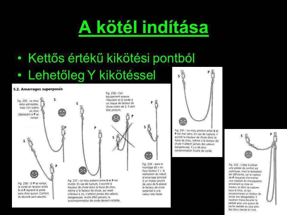 A kötél indítása Kettős értékű kikötési pontból Lehetőleg Y kikötéssel