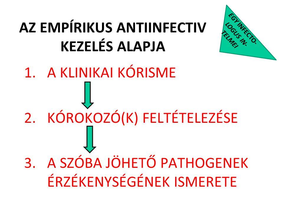 AZ EMPÍRIKUS ANTIINFECTIV KEZELÉS ALAPJA
